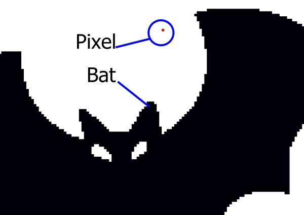 bat_stage_explained
