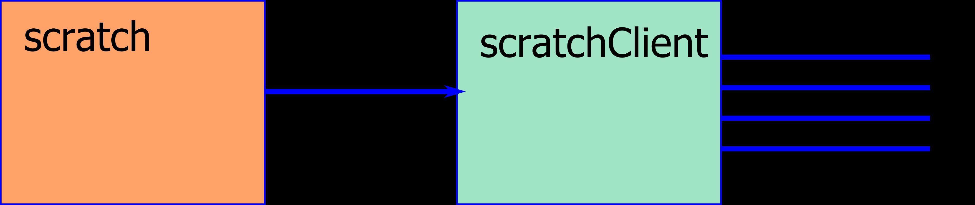 scratch_variables_scratchClient