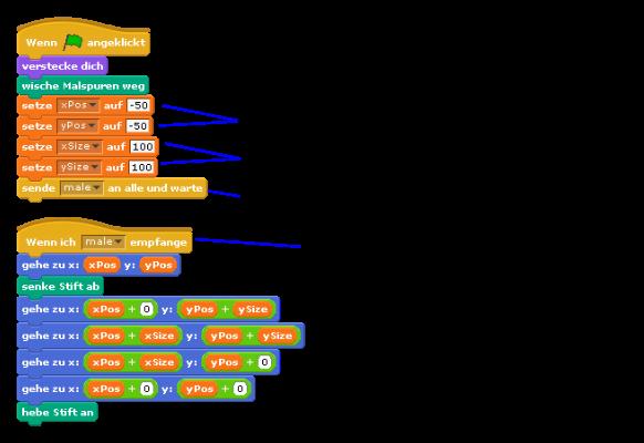 rechteck_programmstruktur
